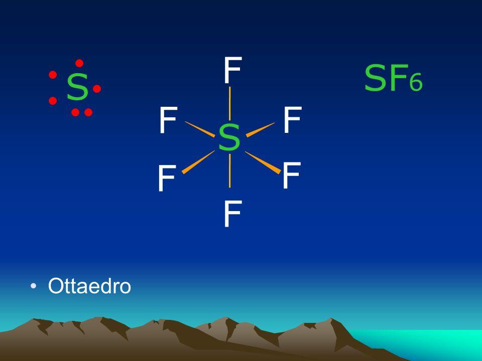 F SF6 S F F S F F F Ottaedro