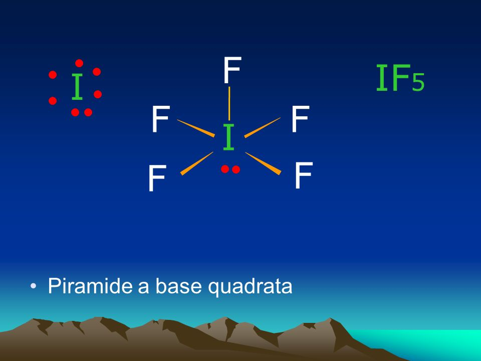 F IF5 I F F I F F Piramide a base quadrata