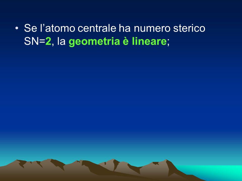 Se l'atomo centrale ha numero sterico SN=2, la geometria è lineare;