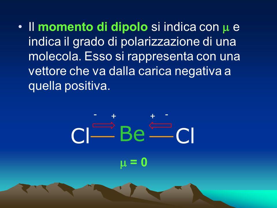Il momento di dipolo si indica con m e indica il grado di polarizzazione di una molecola. Esso si rappresenta con una vettore che va dalla carica negativa a quella positiva.