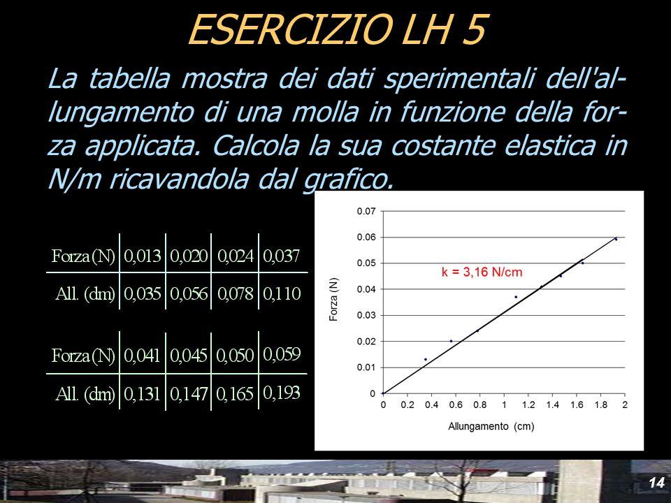 yyd ESERCIZIO LH 5.