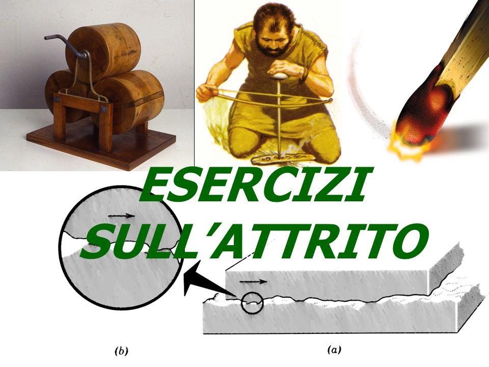 ESERCIZI SULL'ATTRITO