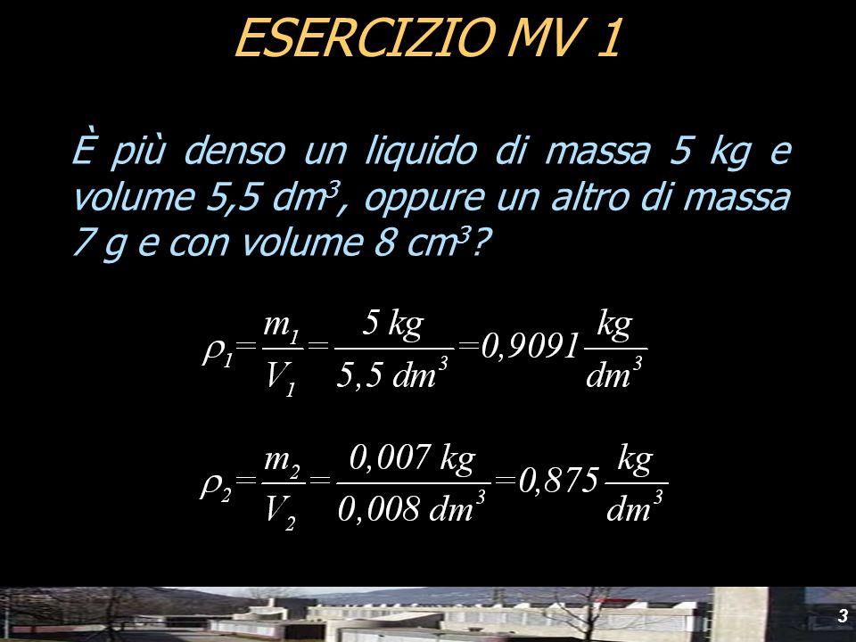 yydESERCIZIO MV 1.