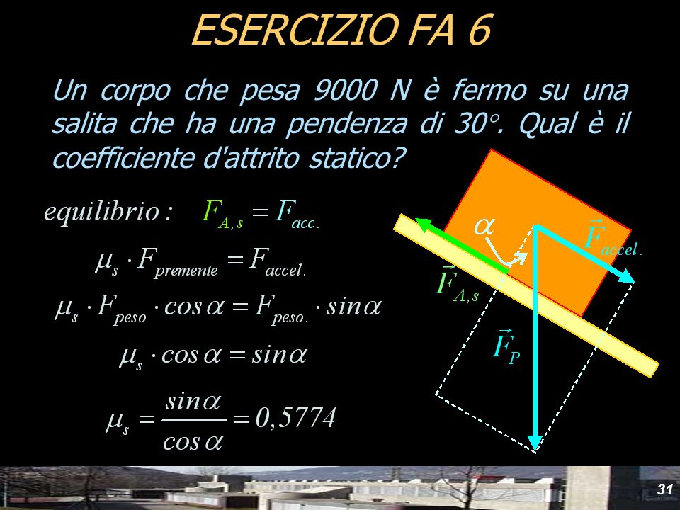 yyd ESERCIZIO FA 6. Un corpo che pesa 9000 N è fermo su una salita che ha una pendenza di 30.
