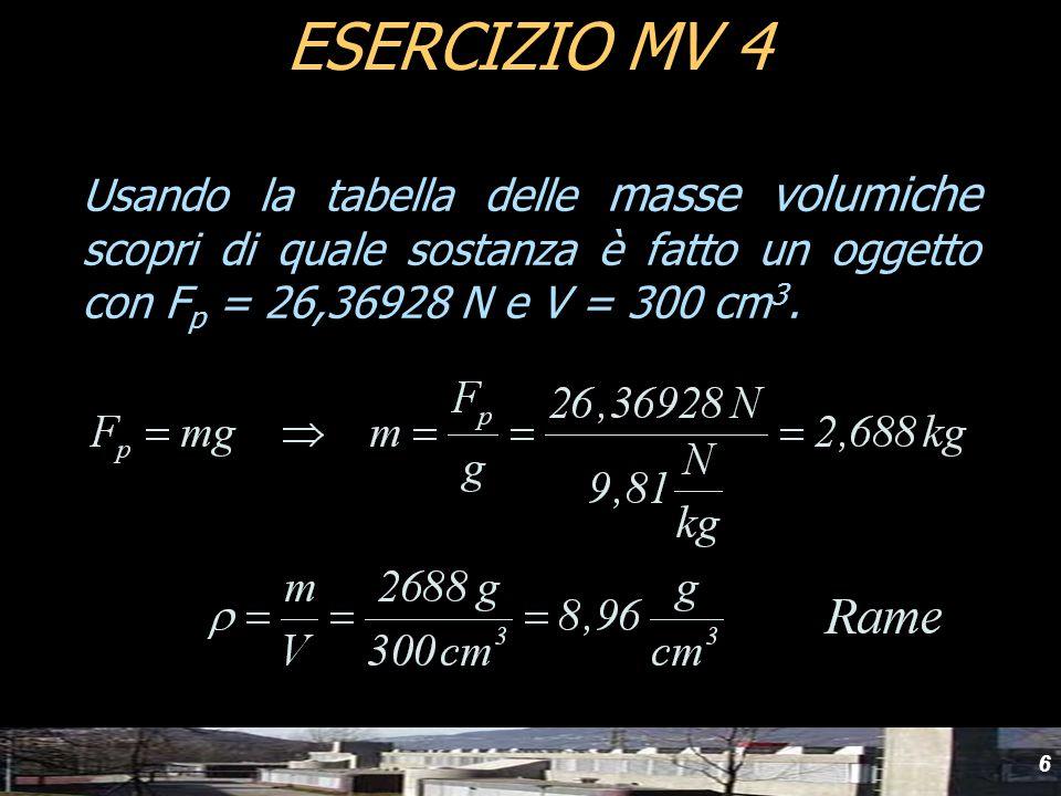 yydESERCIZIO MV 4.