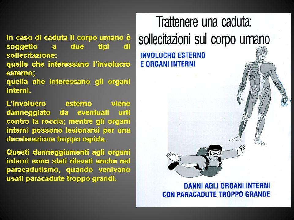 In caso di caduta il corpo umano è soggetto a due tipi di sollecitazione: quelle che interessano l'involucro esterno; quella che interessano gli organi interni.