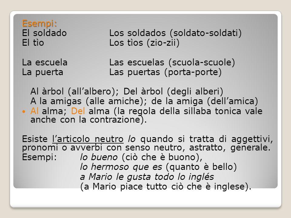 Esempi: El soldado Los soldados (soldato-soldati) El tìo Los tìos (zio-zii) La escuela Las escuelas (scuola-scuole)