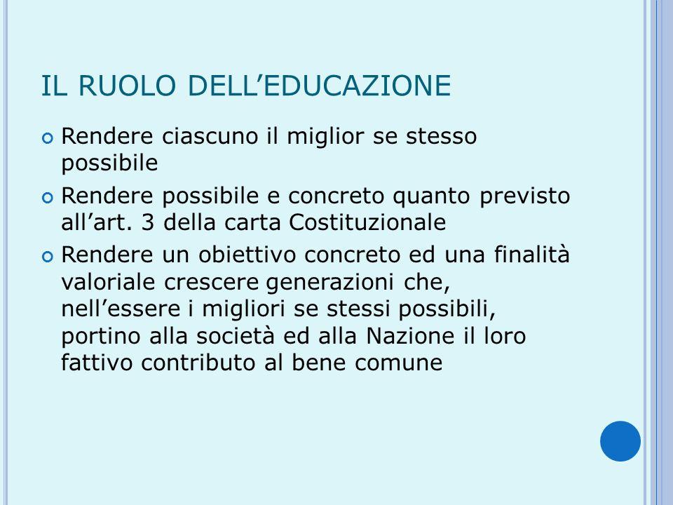 IL RUOLO DELL'EDUCAZIONE
