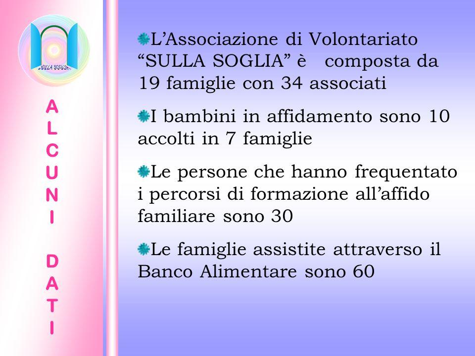 L'Associazione di Volontariato SULLA SOGLIA è composta da 19 famiglie con 34 associati