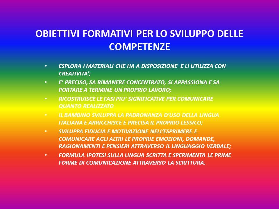 OBIETTIVI FORMATIVI PER LO SVILUPPO DELLE COMPETENZE