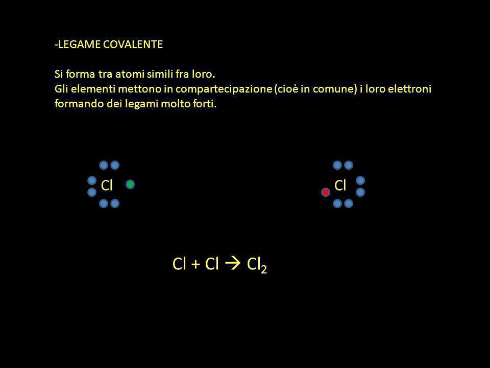 Cl + Cl  Cl2 Cl Cl LEGAME COVALENTE