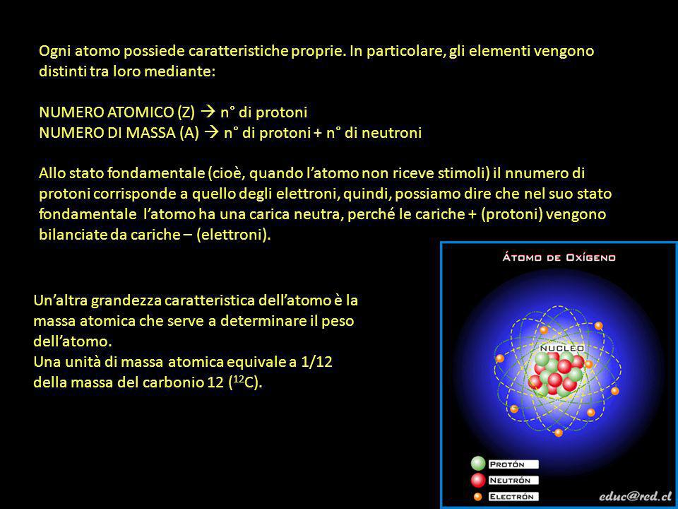 Ogni atomo possiede caratteristiche proprie