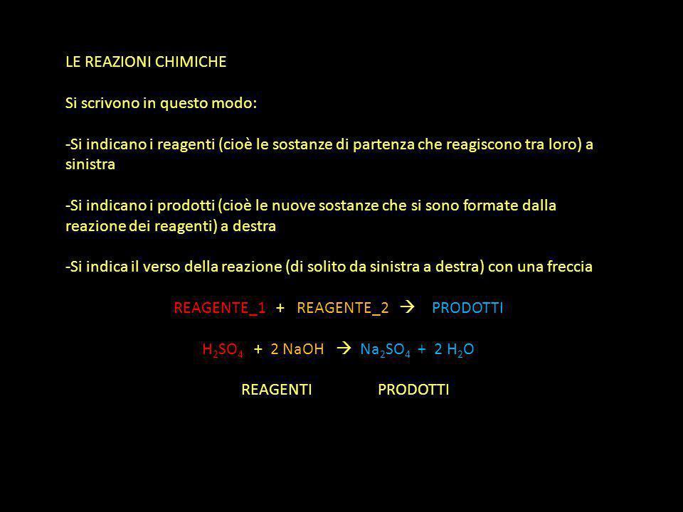 REAGENTE_1 + REAGENTE_2  PRODOTTI
