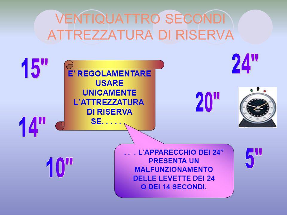 VENTIQUATTRO SECONDI ATTREZZATURA DI RISERVA