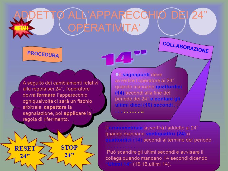 ADDETTO ALL'APPARECCHIO DEI 24 OPERATIVITA'