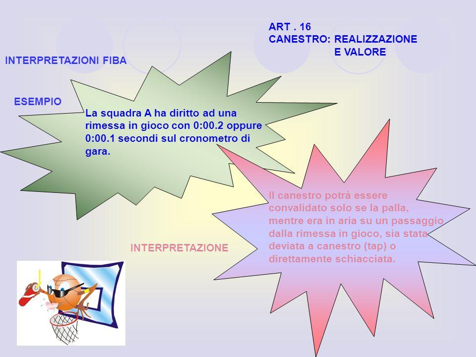 ART . 16 CANESTRO: REALIZZAZIONE. E VALORE. INTERPRETAZIONI FIBA. ESEMPIO.
