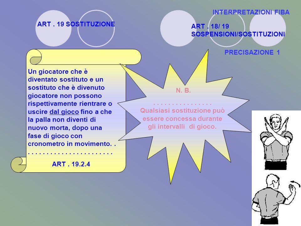 INTERPRETAZIONI FIBA ART . 19 SOSTITUZIONE. ART . 18/ 19. SOSPENSIONI/SOSTITUZIONI. PRECISAZIONE 1.