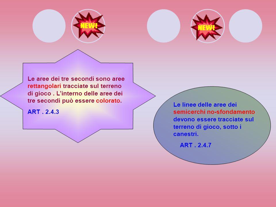 Le aree dei tre secondi sono aree rettangolari tracciate sul terreno di gioco . L'interno delle aree dei tre secondi può essere colorato.
