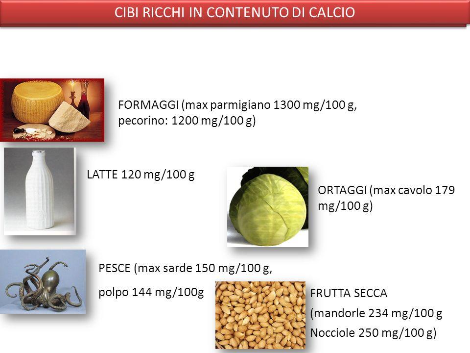 CIBI RICCHI IN CONTENUTO DI CALCIO