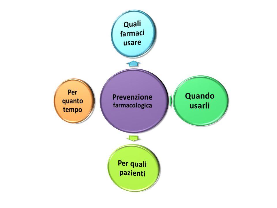 Prevenzione farmacologica