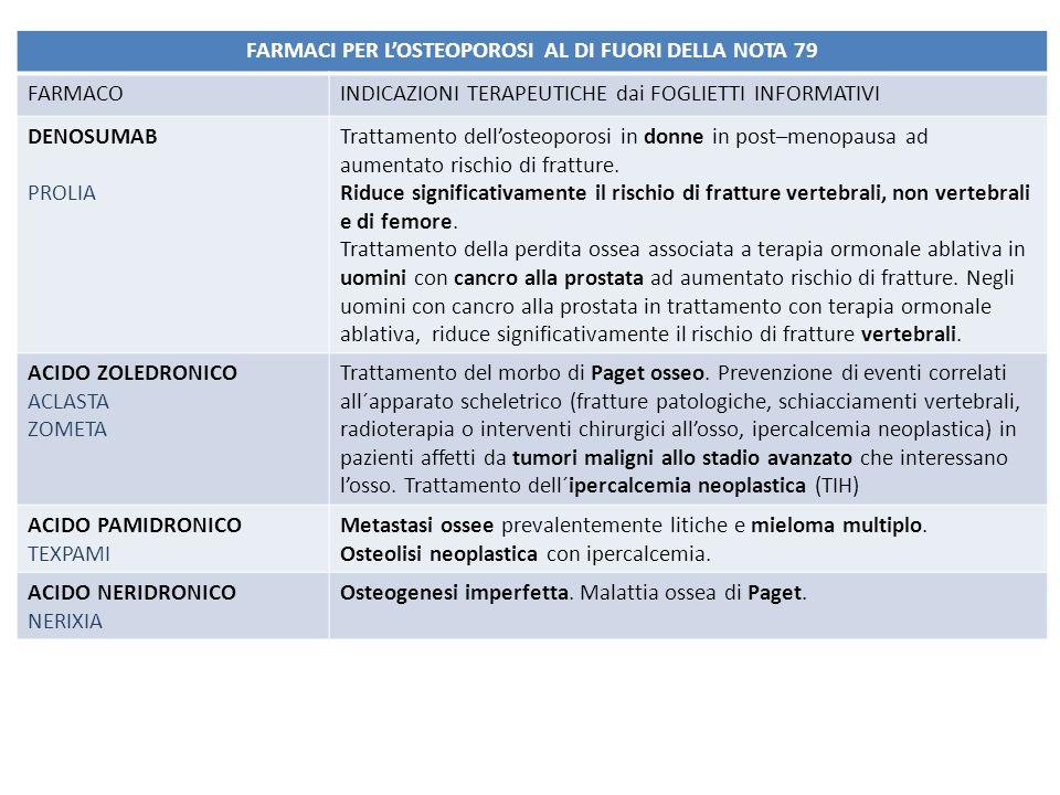 FARMACI PER L'OSTEOPOROSI AL DI FUORI DELLA NOTA 79