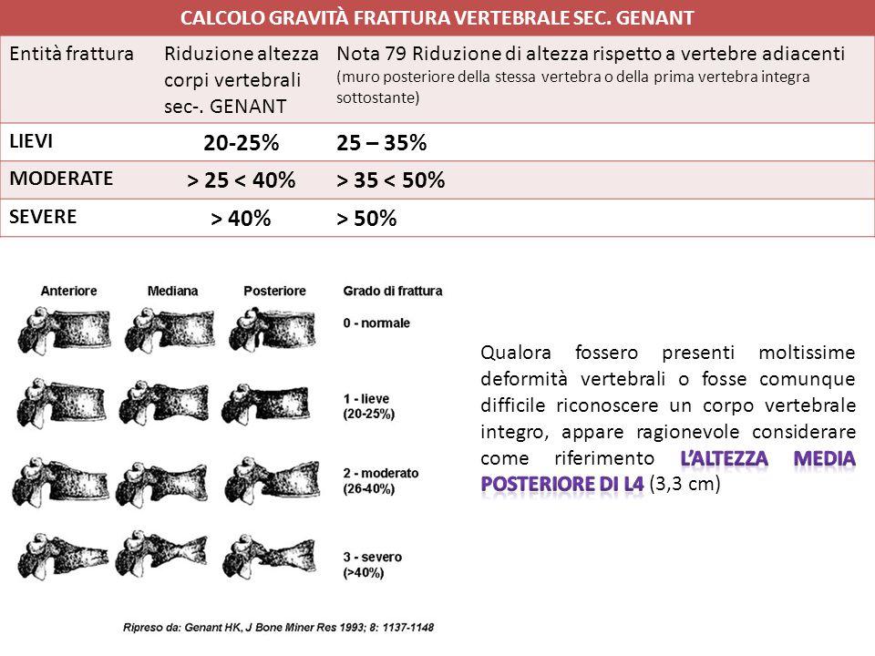 CALCOLO GRAVITÀ FRATTURA VERTEBRALE SEC. GENANT