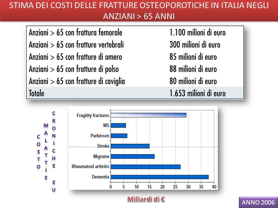 STIMA DEI COSTI DELLE FRATTURE OSTEOPOROTICHE IN ITALIA NEGLI ANZIANI > 65 ANNI