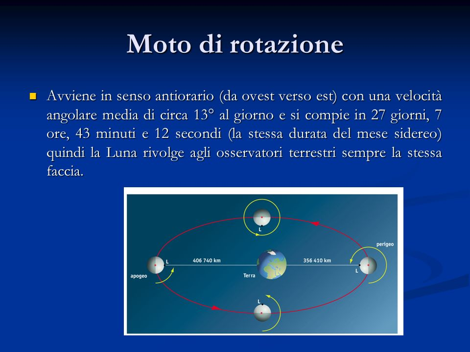 Moto di rotazione