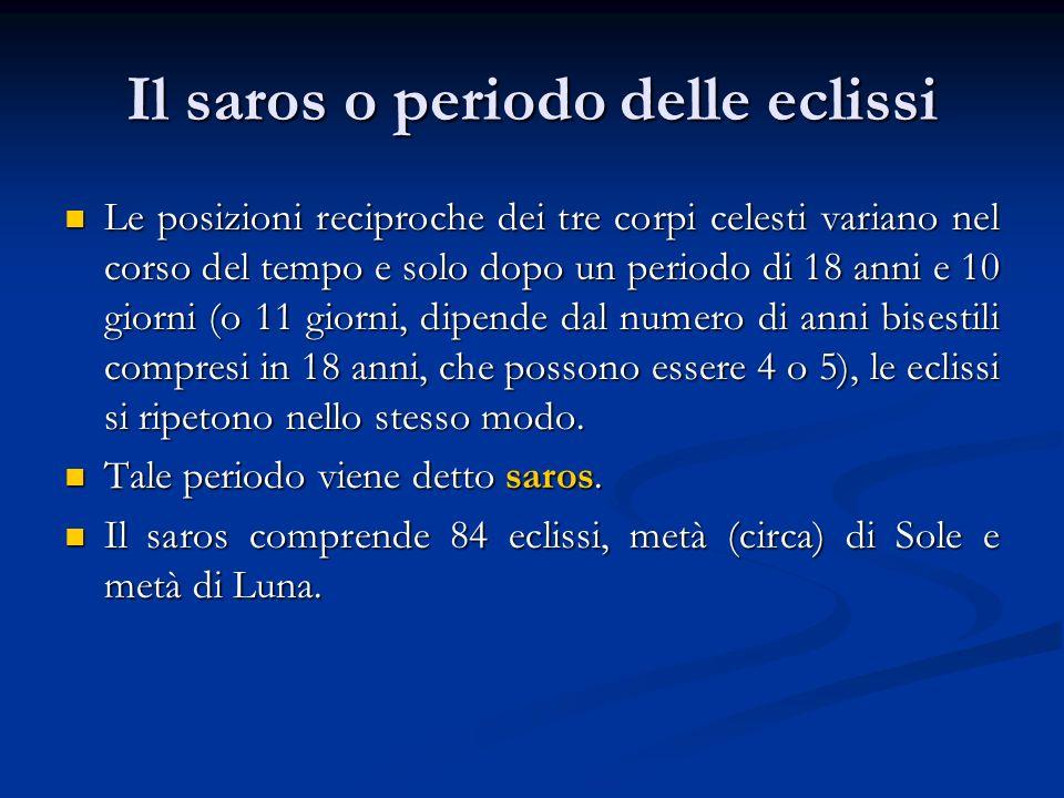 Il saros o periodo delle eclissi