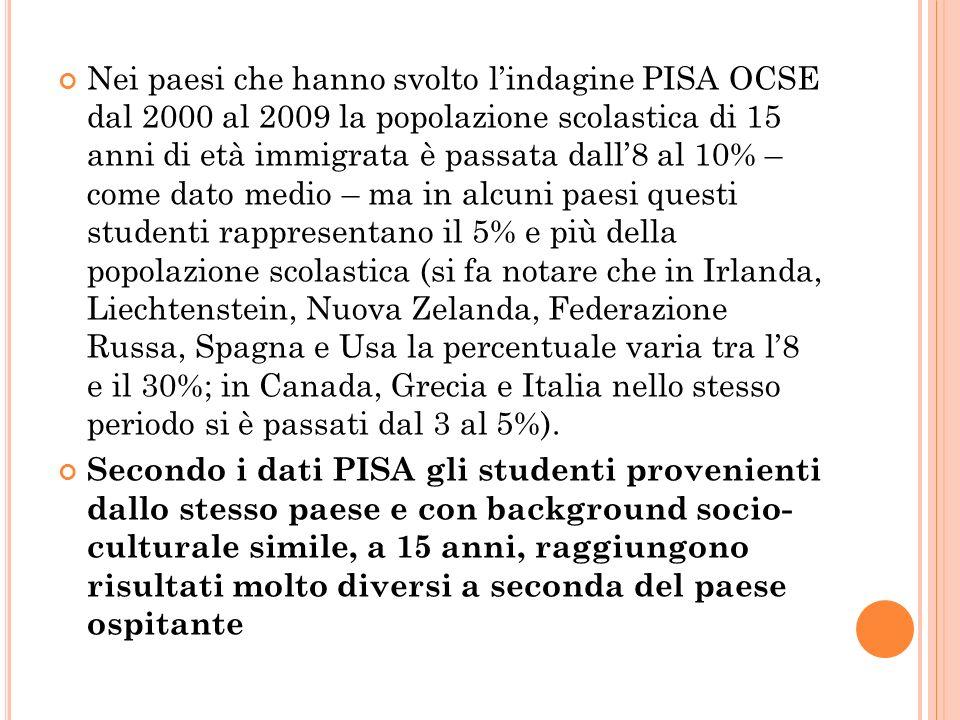 Nei paesi che hanno svolto l'indagine PISA OCSE dal 2000 al 2009 la popolazione scolastica di 15 anni di età immigrata è passata dall'8 al 10% – come dato medio – ma in alcuni paesi questi studenti rappresentano il 5% e più della popolazione scolastica (si fa notare che in Irlanda, Liechtenstein, Nuova Zelanda, Federazione Russa, Spagna e Usa la percentuale varia tra l'8 e il 30%; in Canada, Grecia e Italia nello stesso periodo si è passati dal 3 al 5%).