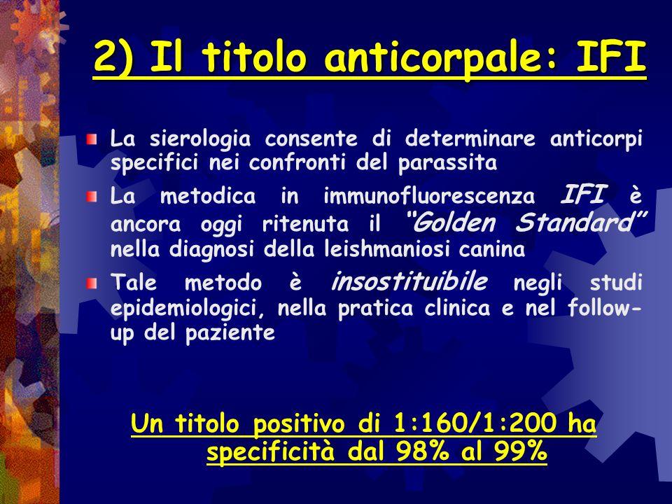 2) Il titolo anticorpale: IFI