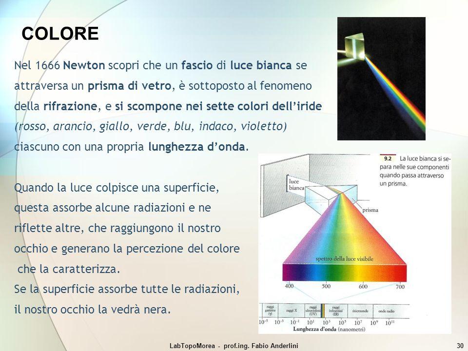 LabTopoMorea - prof.ing. Fabio Anderlini