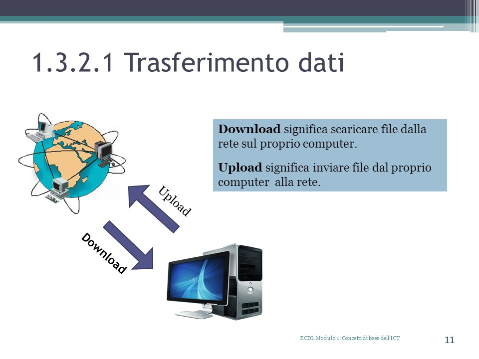 1.3.2.1 Trasferimento dati Download significa scaricare file dalla rete sul proprio computer.