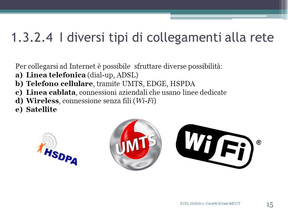 1.3.2.4 I diversi tipi di collegamenti alla rete