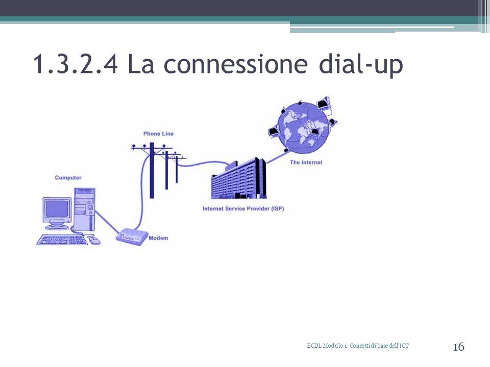 1.3.2.4 La connessione dial-up