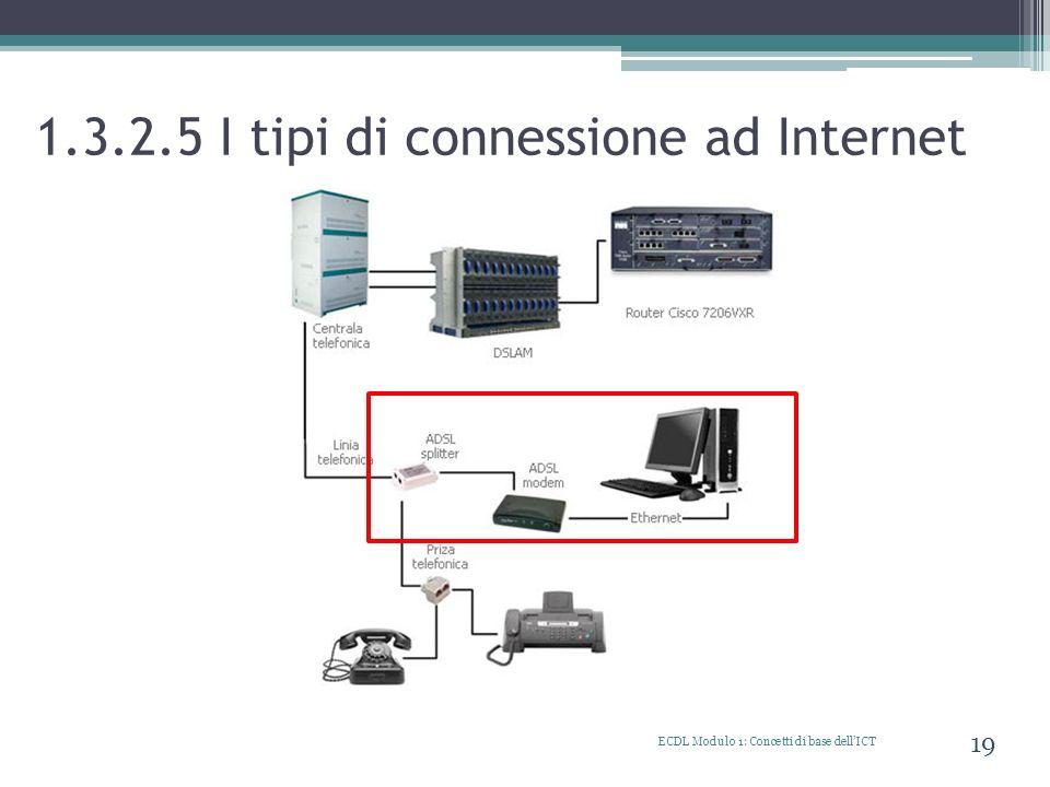 1.3.2.5 I tipi di connessione ad Internet