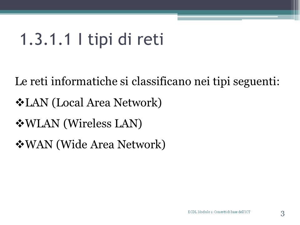 1.3.1.1 I tipi di reti Le reti informatiche si classificano nei tipi seguenti: LAN (Local Area Network)