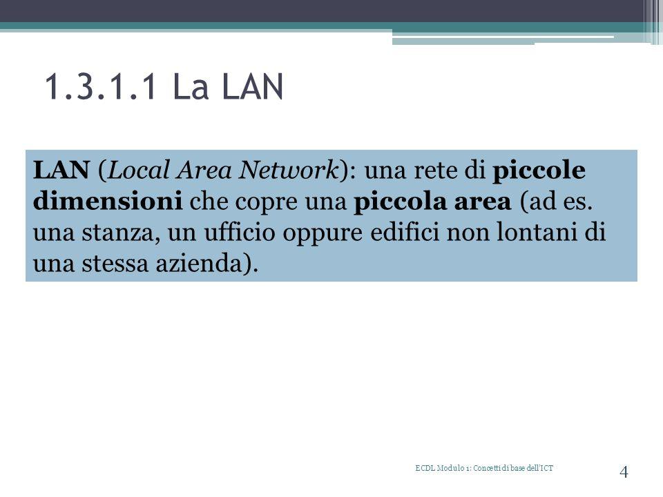 1.3.1.1 La LAN