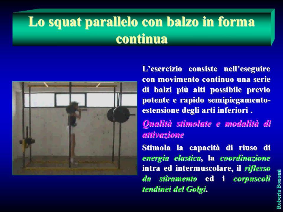 Lo squat parallelo con balzo in forma continua