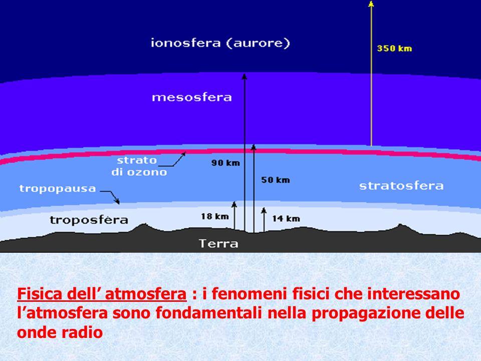Fisica dell' atmosfera : i fenomeni fisici che interessano