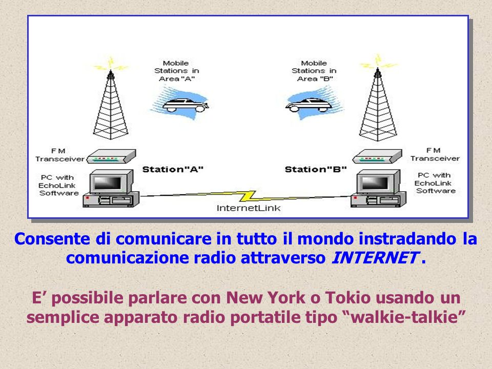 Consente di comunicare in tutto il mondo instradando la comunicazione radio attraverso INTERNET .