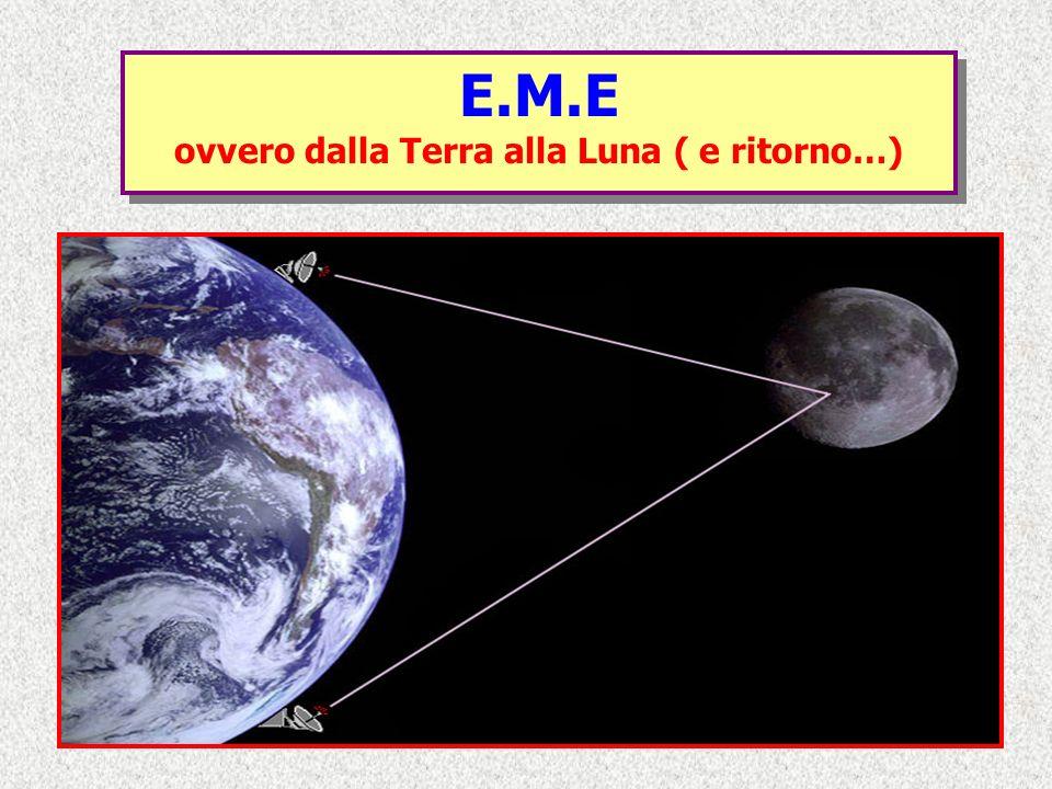ovvero dalla Terra alla Luna ( e ritorno…)