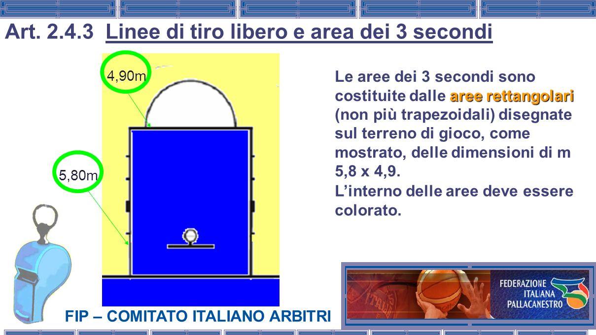 Art. 2.4.3 Linee di tiro libero e area dei 3 secondi
