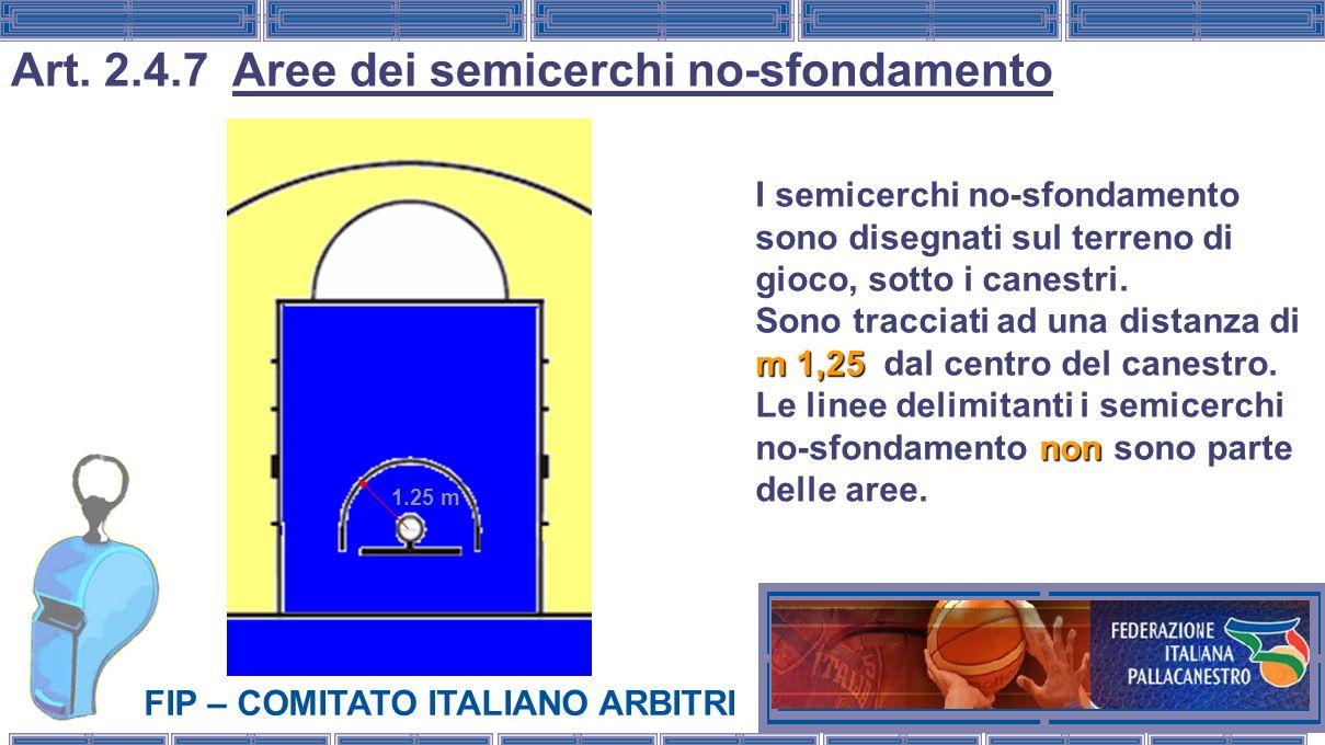 Art. 2.4.7 Aree dei semicerchi no-sfondamento