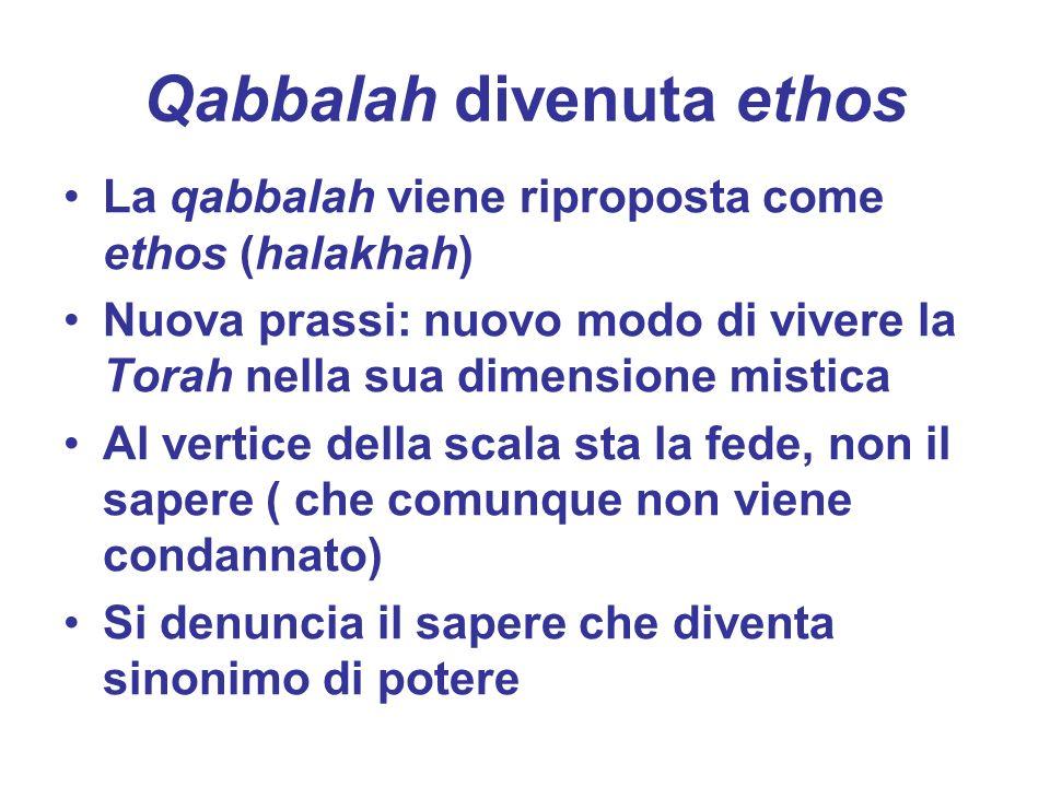 Qabbalah divenuta ethos