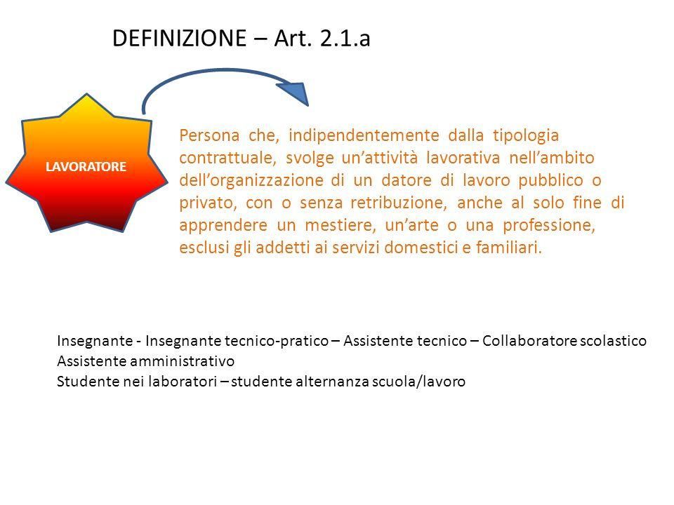 DEFINIZIONE – Art. 2.1.a LAVORATORE. Persona che, indipendentemente dalla tipologia.