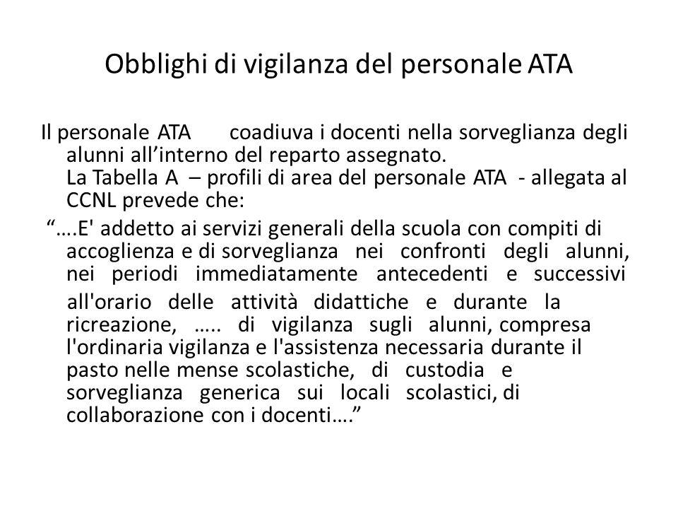 Obblighi di vigilanza del personale ATA