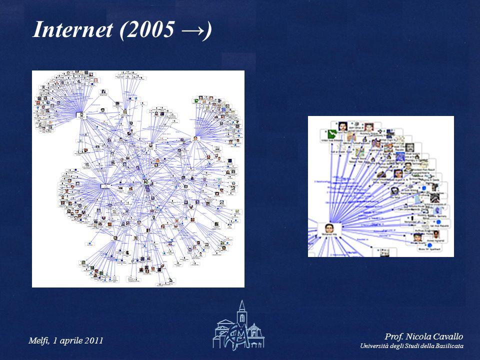 Internet (2005 →) Prof. Nicola Cavallo Melfi, 1 aprile 2011