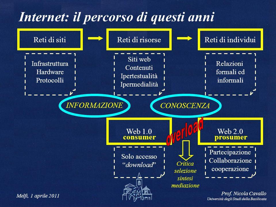 Internet: il percorso di questi anni