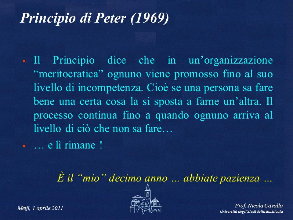Principio di Peter (1969)